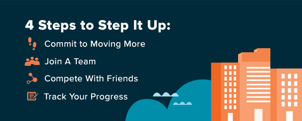 4 Steps to Step It Up: Commit to Moving More | Join A Team | Compete With Friends | Track Your Progress